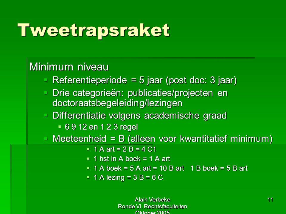 Alain Verbeke Ronde Vl. Rechtsfaculteiten Oktober 2005 11 Tweetrapsraket Minimum niveau  Referentieperiode = 5 jaar (post doc: 3 jaar)  Drie categor