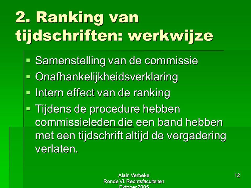 Alain Verbeke Ronde Vl. Rechtsfaculteiten Oktober 2005 12 2. Ranking van tijdschriften: werkwijze  Samenstelling van de commissie  Onafhankelijkheid