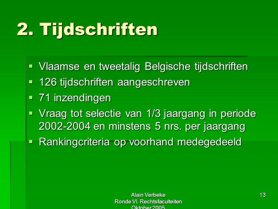 Alain Verbeke Ronde Vl. Rechtsfaculteiten Oktober 2005 13 2. Tijdschriften  Vlaamse en tweetalig Belgische tijdschriften  126 tijdschriften aangesch