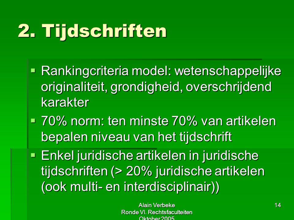Alain Verbeke Ronde Vl. Rechtsfaculteiten Oktober 2005 14 2. Tijdschriften  Rankingcriteria model: wetenschappelijke originaliteit, grondigheid, over