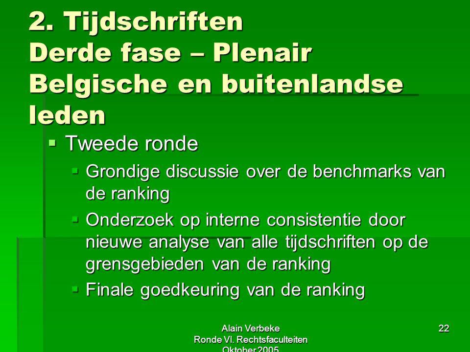 Alain Verbeke Ronde Vl. Rechtsfaculteiten Oktober 2005 22 2. Tijdschriften Derde fase – Plenair Belgische en buitenlandse leden  Tweede ronde  Grond