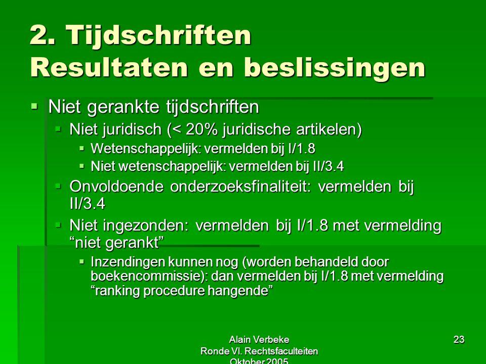 Alain Verbeke Ronde Vl. Rechtsfaculteiten Oktober 2005 23 2. Tijdschriften Resultaten en beslissingen  Niet gerankte tijdschriften  Niet juridisch (