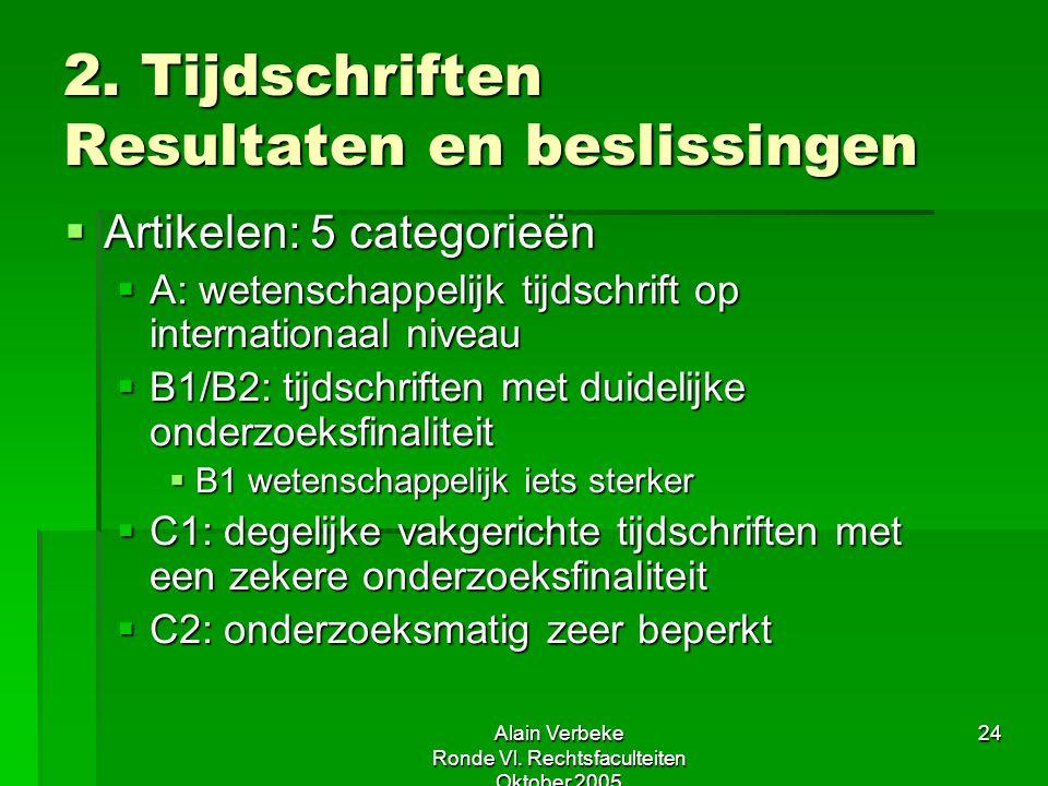 Alain Verbeke Ronde Vl. Rechtsfaculteiten Oktober 2005 24 2. Tijdschriften Resultaten en beslissingen  Artikelen: 5 categorieën  A: wetenschappelijk