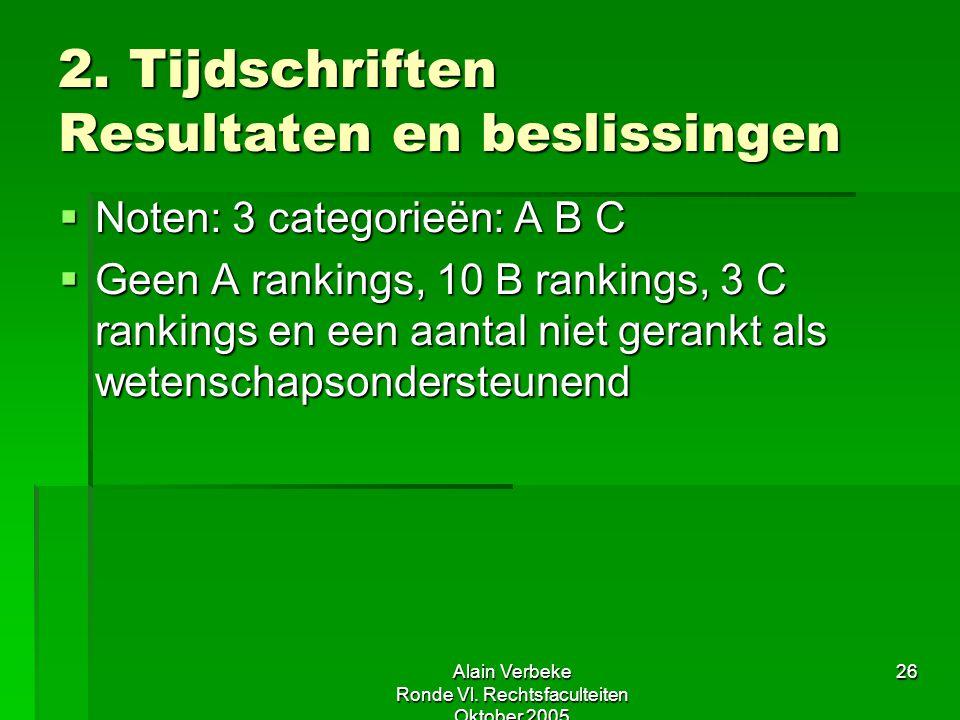 Alain Verbeke Ronde Vl. Rechtsfaculteiten Oktober 2005 26 2. Tijdschriften Resultaten en beslissingen  Noten: 3 categorieën: A B C  Geen A rankings,