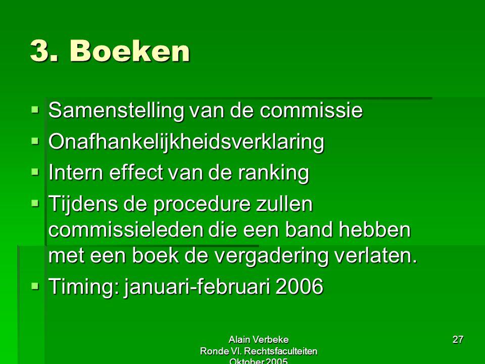 Alain Verbeke Ronde Vl. Rechtsfaculteiten Oktober 2005 27 3. Boeken  Samenstelling van de commissie  Onafhankelijkheidsverklaring  Intern effect va