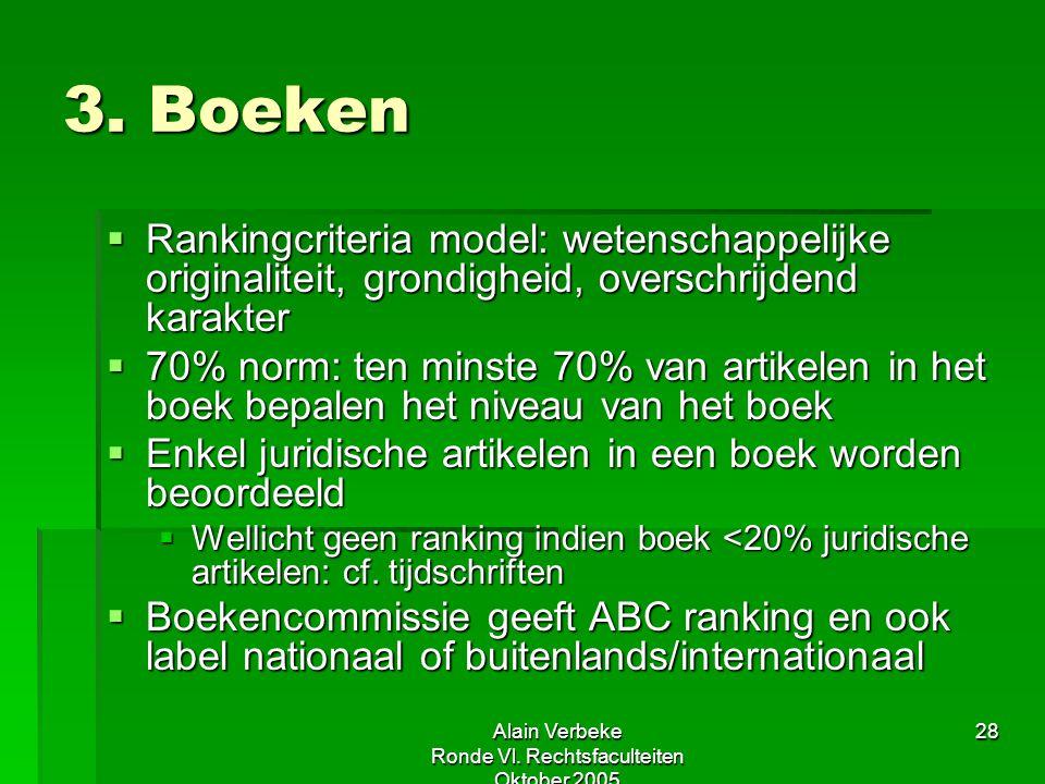 Alain Verbeke Ronde Vl. Rechtsfaculteiten Oktober 2005 28 3. Boeken  Rankingcriteria model: wetenschappelijke originaliteit, grondigheid, overschrijd