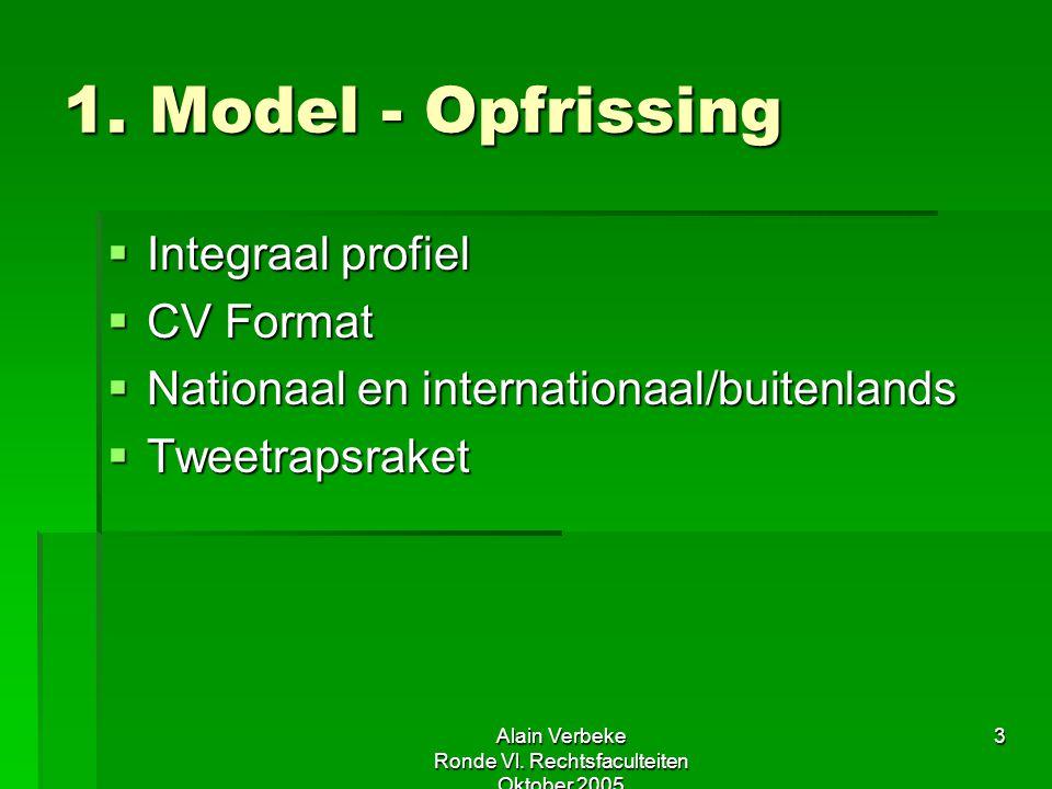 Alain Verbeke Ronde Vl. Rechtsfaculteiten Oktober 2005 3 1. Model - Opfrissing  Integraal profiel  CV Format  Nationaal en internationaal/buitenlan