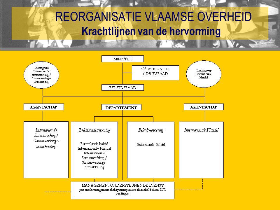 REORGANISATIE VLAAMSE OVERHEID Krachtlijnen van de hervorming