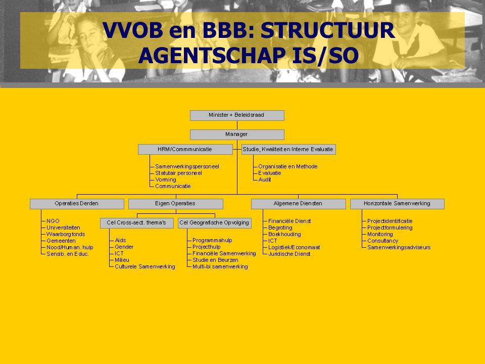 VVOB en BBB: STRUCTUUR AGENTSCHAP IS/SO