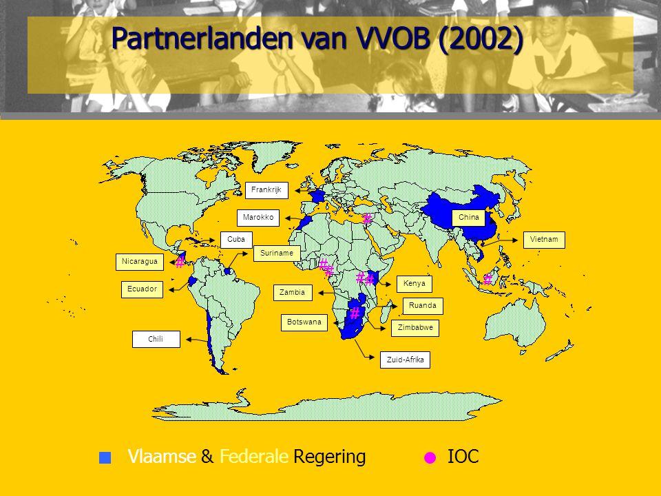 Partnerlanden van VVOB (2002) Zuid -Afrika China Vietnam Suriname Chili Ecuador Vlaamse & Federale RegeringIOC Marokko Frankrijk Cuba Nicaragua Botswa