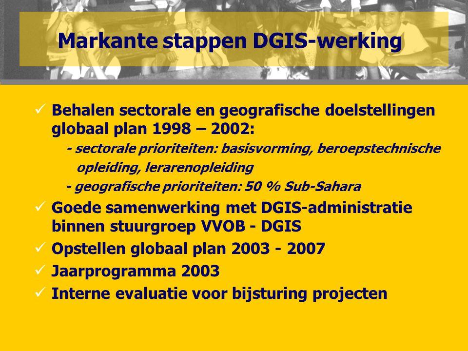 Markante stappen DGIS-werking  Behalen sectorale en geografische doelstellingen globaal plan 1998 – 2002: - sectorale prioriteiten: basisvorming, ber