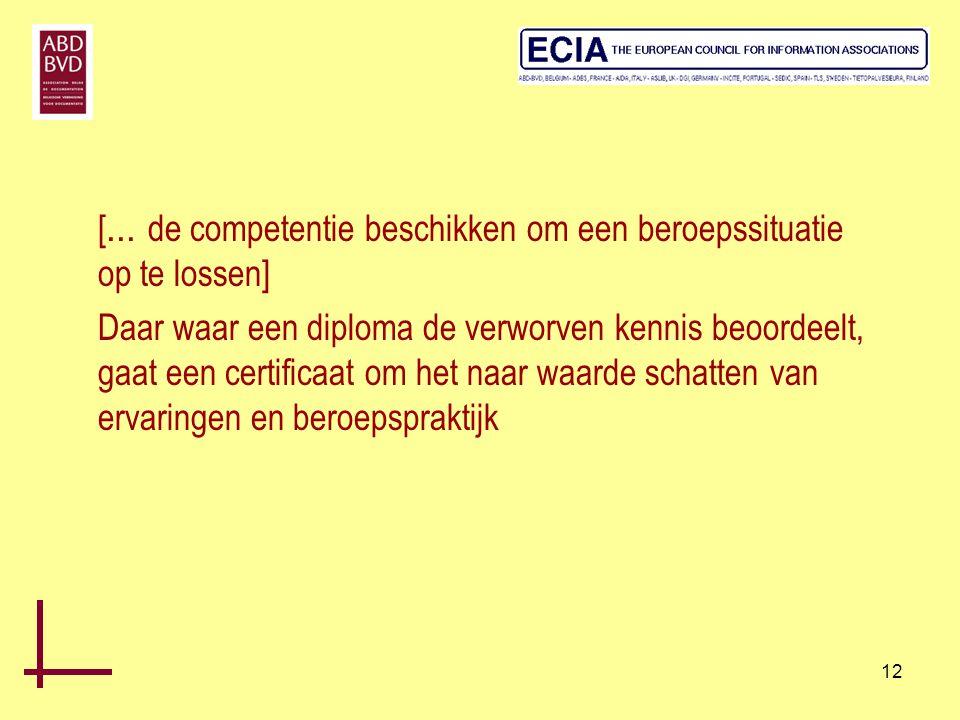 12 [... de competentie beschikken om een beroepssituatie op te lossen] Daar waar een diploma de verworven kennis beoordeelt, gaat een certificaat om h