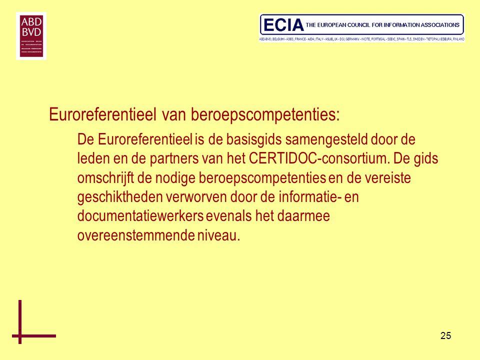 25 Euroreferentieel van beroepscompetenties: De Euroreferentieel is de basisgids samengesteld door de leden en de partners van het CERTIDOC-consortium