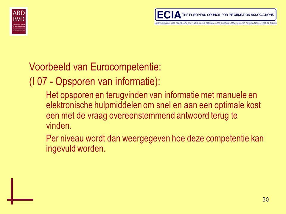 30 Voorbeeld van Eurocompetentie: (I 07 - Opsporen van informatie): Het opsporen en terugvinden van informatie met manuele en elektronische hulpmiddel