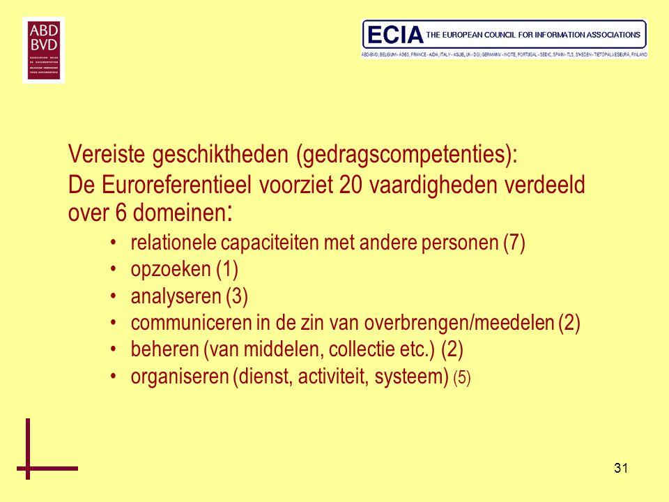 31 Vereiste geschiktheden (gedragscompetenties): De Euroreferentieel voorziet 20 vaardigheden verdeeld over 6 domeinen : •relationele capaciteiten met
