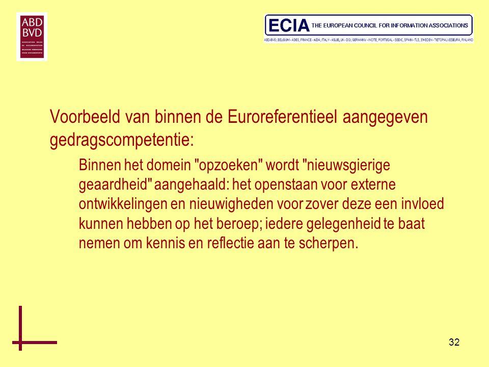 32 Voorbeeld van binnen de Euroreferentieel aangegeven gedragscompetentie: Binnen het domein