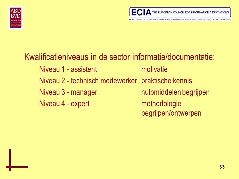33 Kwalificatieniveaus in de sector informatie/documentatie: Niveau 1 - assistentmotivatie Niveau 2 - technisch medewerkerpraktische kennis Niveau 3 -