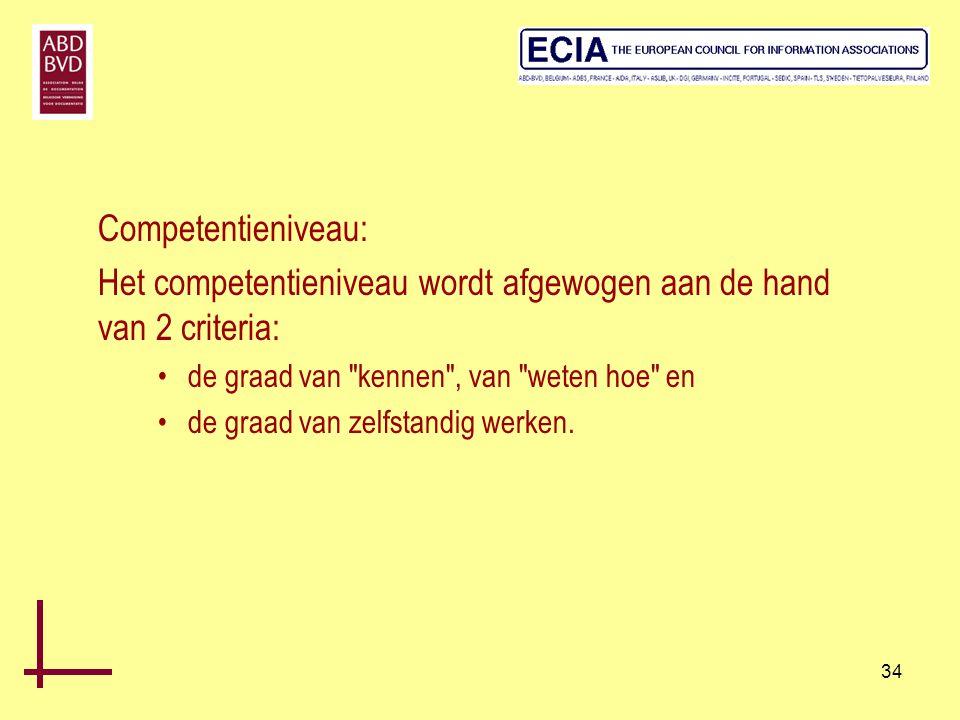 34 Competentieniveau: Het competentieniveau wordt afgewogen aan de hand van 2 criteria: •de graad van