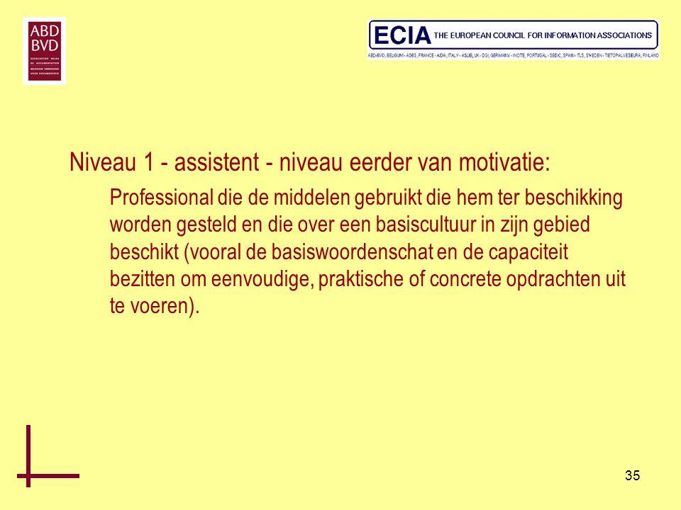 35 Niveau 1 - assistent - niveau eerder van motivatie: Professional die de middelen gebruikt die hem ter beschikking worden gesteld en die over een ba