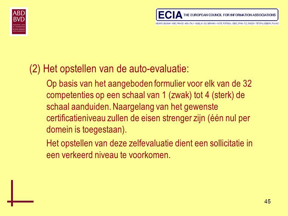 45 (2) Het opstellen van de auto-evaluatie: Op basis van het aangeboden formulier voor elk van de 32 competenties op een schaal van 1 (zwak) tot 4 (st