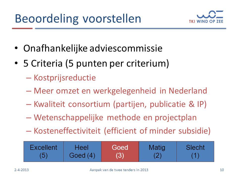 Beoordeling voorstellen • Onafhankelijke adviescommissie • 5 Criteria (5 punten per criterium) – Kostprijsreductie – Meer omzet en werkgelegenheid in Nederland – Kwaliteit consortium (partijen, publicatie & IP) – Wetenschappelijke methode en projectplan – Kosteneffectiviteit (efficient of minder subsidie) 102-4-2013Aanpak van de twee tenders in 2013 Excellent (5) Heel Goed (4) Goed (3) Matig (2) Slecht (1)