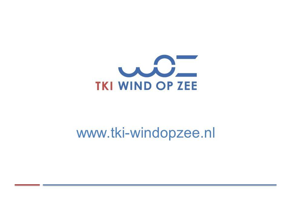 www.tki-windopzee.nl