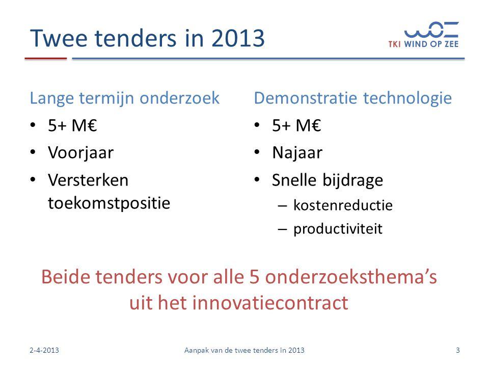 Twee tenders in 2013 Lange termijn onderzoek • 5+ M€ • Voorjaar • Versterken toekomstpositie Demonstratie technologie • 5+ M€ • Najaar • Snelle bijdra