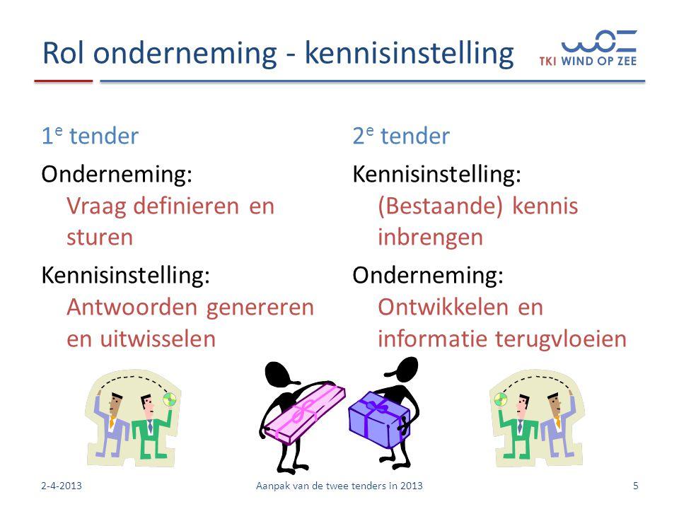 Rol onderneming - kennisinstelling 1 e tender Onderneming: Vraag definieren en sturen Kennisinstelling: Antwoorden genereren en uitwisselen 2 e tender