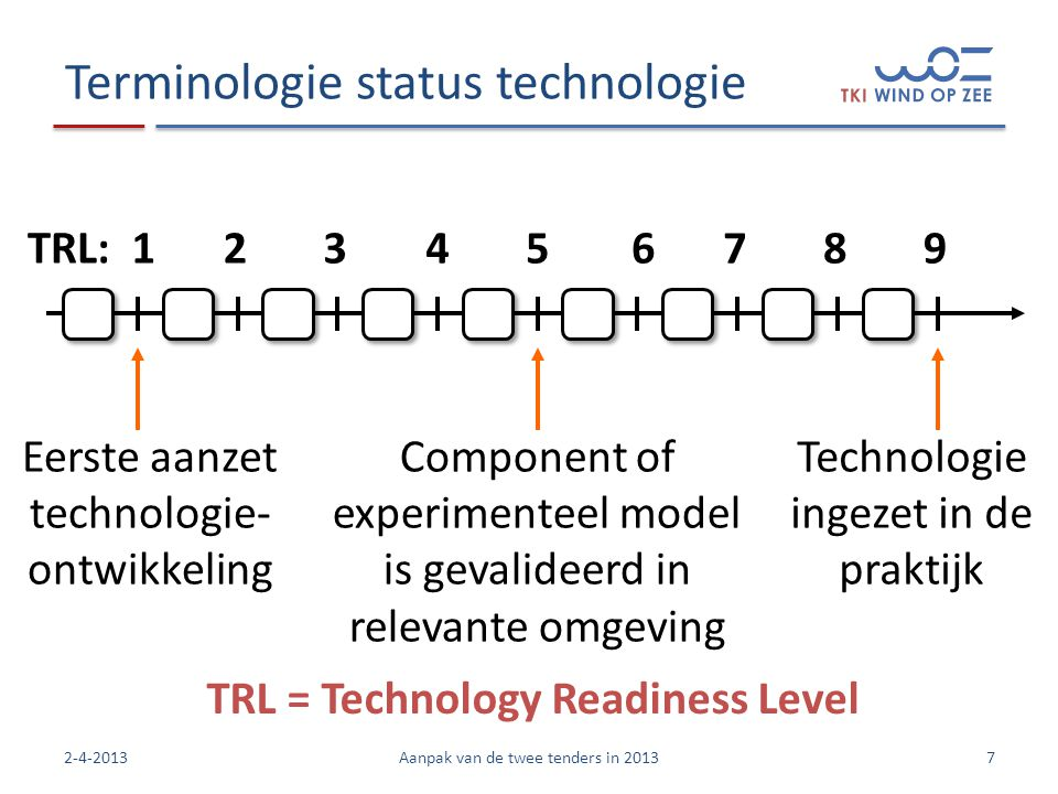 Terminologie status technologie 72-4-2013Aanpak van de twee tenders in 2013 TRL: 123678945 Eerste aanzet technologie- ontwikkeling Technologie ingezet in de praktijk TRL = Technology Readiness Level Component of experimenteel model is gevalideerd in relevante omgeving