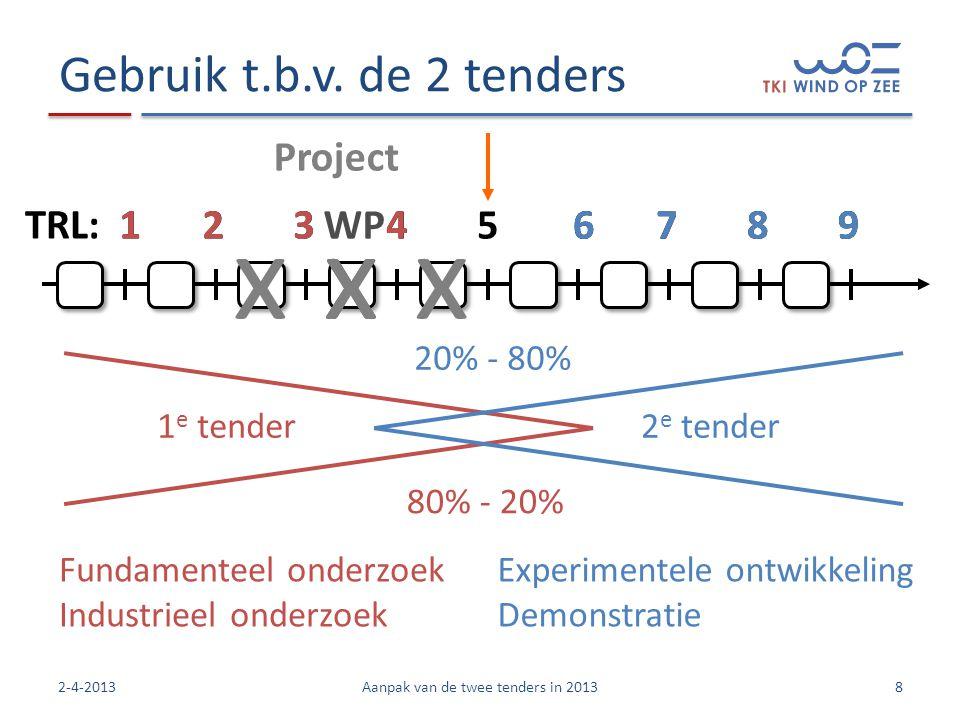 Gebruik t.b.v. de 2 tenders 82-4-2013Aanpak van de twee tenders in 2013 TRL: 123678945WP x xxx Project Fundamenteel onderzoek Industrieel onderzoek 1