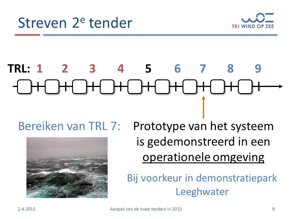 Streven 2 e tender 92-4-2013Aanpak van de twee tenders in 2013 TRL: 123678945 Prototype van het systeem is gedemonstreerd in een operationele omgeving Bereiken van TRL 7: Bij voorkeur in demonstratiepark Leeghwater