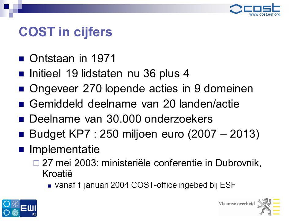 www.cost.esf.org COST in cijfers  Ontstaan in 1971  Initieel 19 lidstaten nu 36 plus 4  Ongeveer 270 lopende acties in 9 domeinen  Gemiddeld deeln
