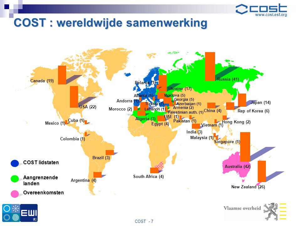 www.cost.esf.org COST - 7 COST : wereldwijde samenwerking COST lidstaten Aangrenzende landen Overeenkomsten