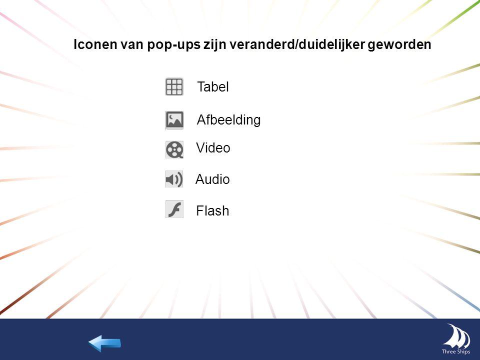 Iconen van pop-ups zijn veranderd/duidelijker geworden Tabel Afbeelding Video Audio Flash