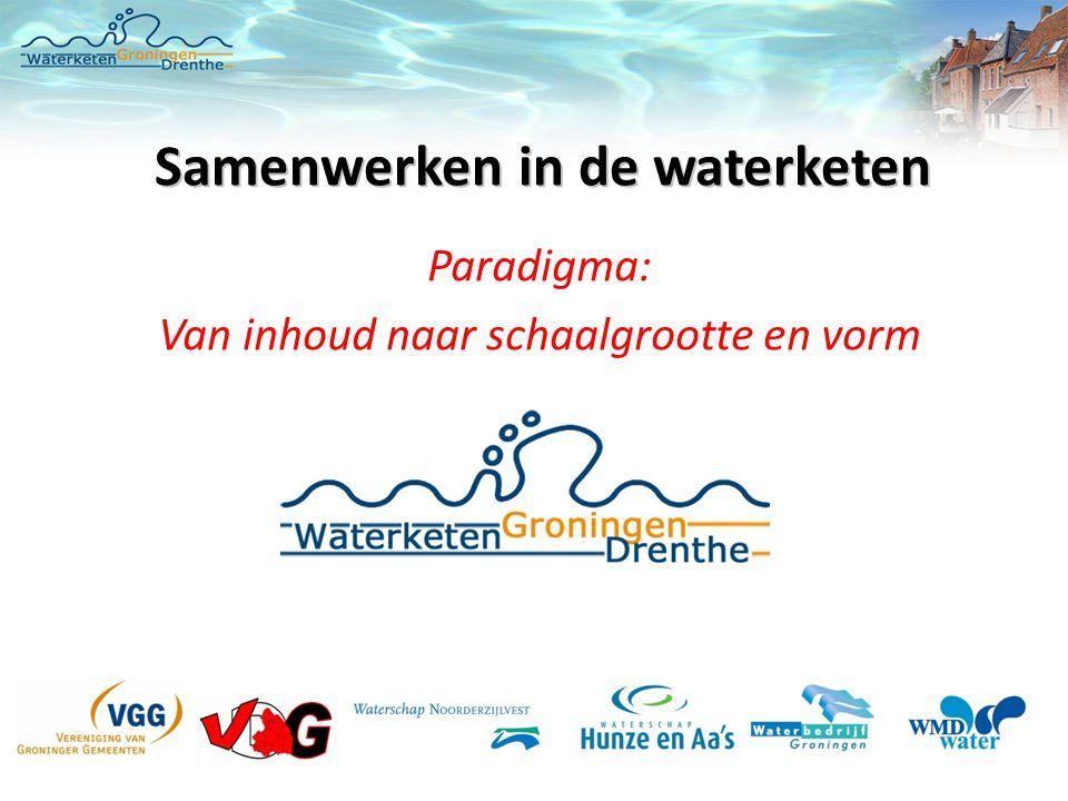 Opzet presentatie • Wat vooraf ging in regio Groningen – Noord Drenthe • Strategie • Quick wins: regionaal niveau • Samenwerking in clusters • Vormen van samenwerking per schaalgrootte • Rol management • Ervaringen en adviezen