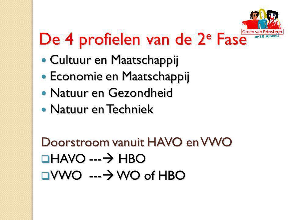 De 4 profielen van de 2 e Fase  Cultuur en Maatschappij  Economie en Maatschappij  Natuur en Gezondheid  Natuur en Techniek Doorstroom vanuit HAVO