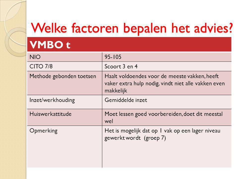 Welke factoren bepalen het advies? VMBO t NIO95-105 CITO 7/8Scoort 3 en 4 Methode gebonden toetsenHaalt voldoendes voor de meeste vakken, heeft vaker