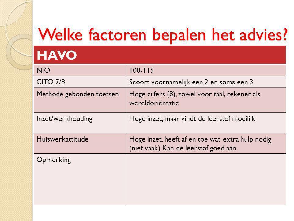 Welke factoren bepalen het advies? HAVO NIO100-115 CITO 7/8Scoort voornamelijk een 2 en soms een 3 Methode gebonden toetsenHoge cijfers (8), zowel voo