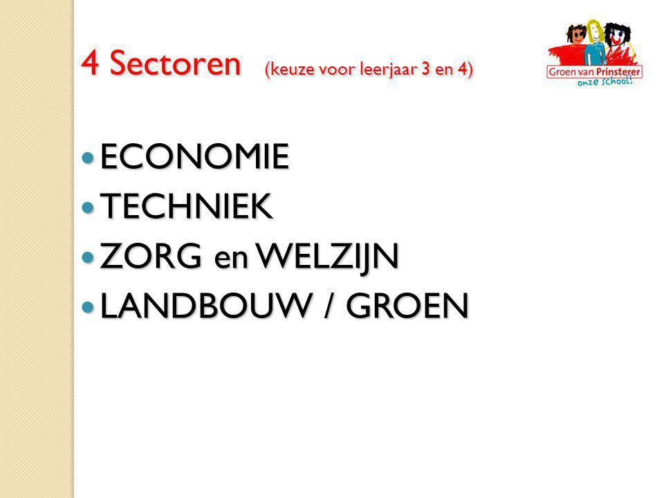  ECONOMIE  TECHNIEK  ZORG en WELZIJN  LANDBOUW / GROEN 4 Sectoren (keuze voor leerjaar 3 en 4)