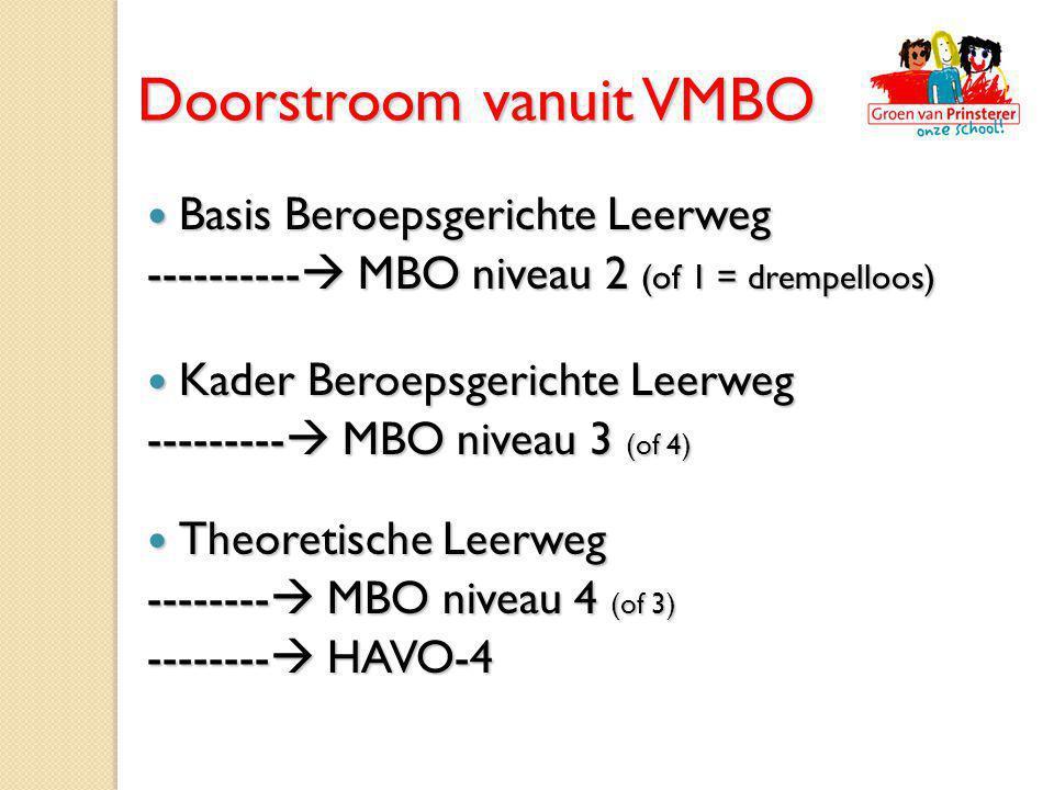 Doorstroom vanuit VMBO  Basis Beroepsgerichte Leerweg ----------  MBO niveau 2 (of 1 = drempelloos)  Kader Beroepsgerichte Leerweg ---------  MBO