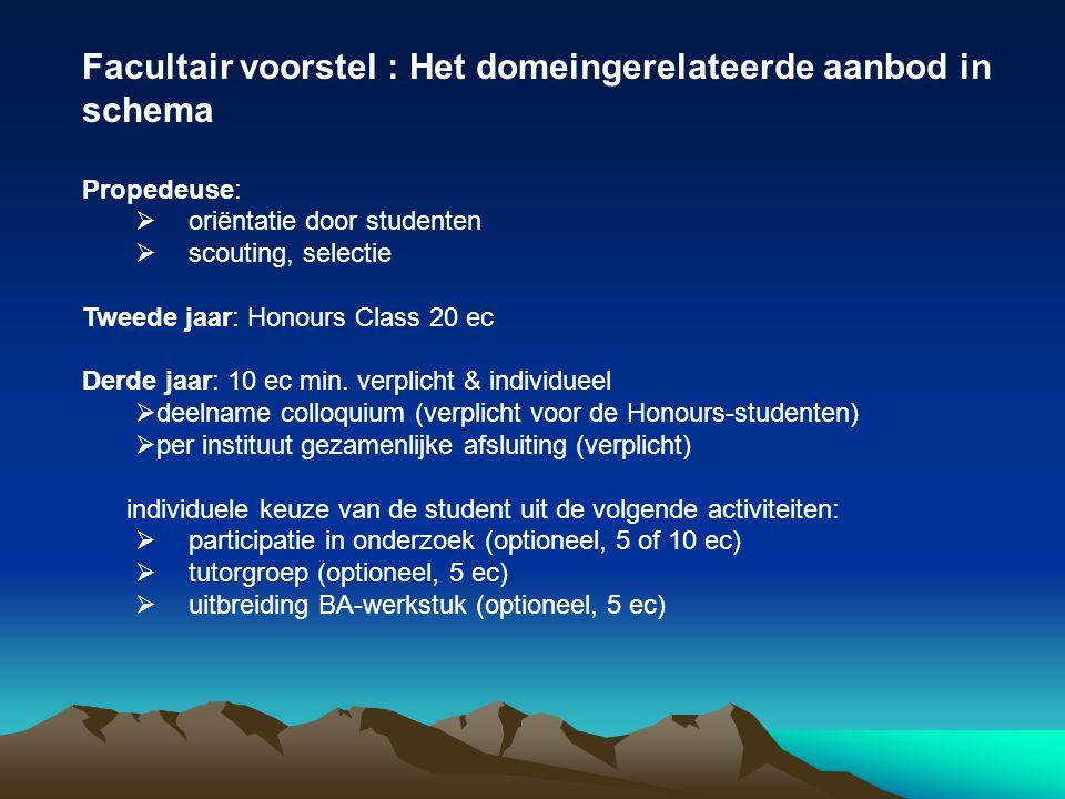 Facultair voorstel : Het domeingerelateerde aanbod in schema Propedeuse:  oriëntatie door studenten  scouting, selectie Tweede jaar: Honours Class 20 ec Derde jaar: 10 ec min.
