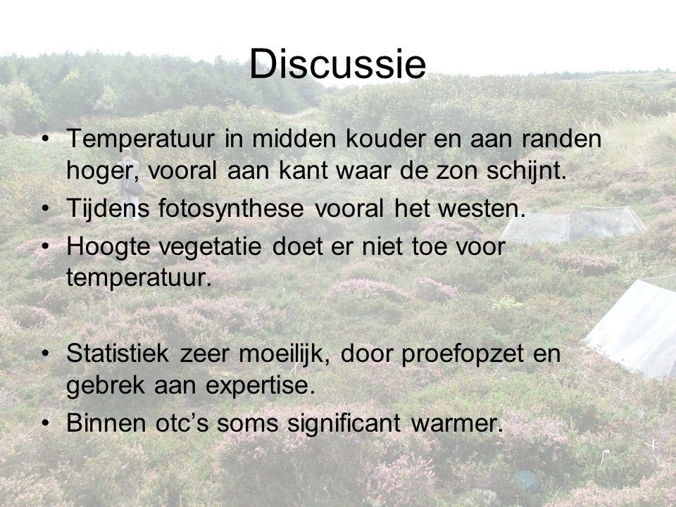 Discussie •Temperatuur in midden kouder en aan randen hoger, vooral aan kant waar de zon schijnt. •Tijdens fotosynthese vooral het westen. •Hoogte veg