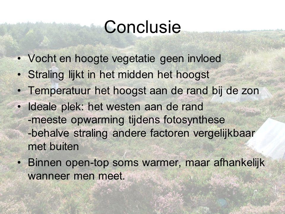 Conclusie •Vocht en hoogte vegetatie geen invloed •Straling lijkt in het midden het hoogst •Temperatuur het hoogst aan de rand bij de zon •Ideale plek