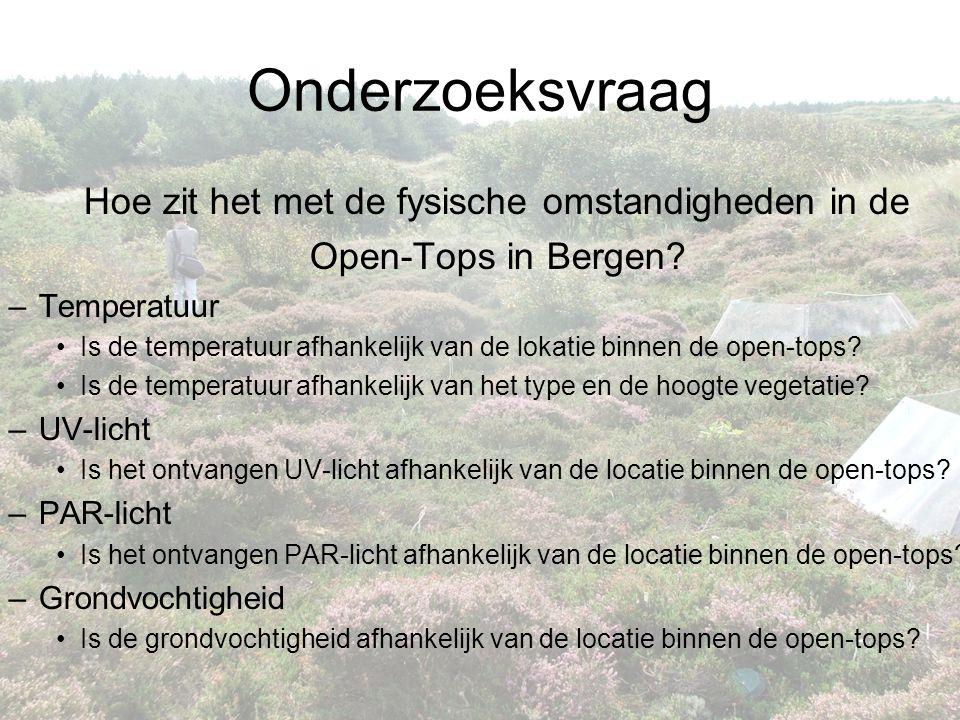 Onderzoeksvraag Hoe zit het met de fysische omstandigheden in de Open-Tops in Bergen? –Temperatuur •Is de temperatuur afhankelijk van de lokatie binne
