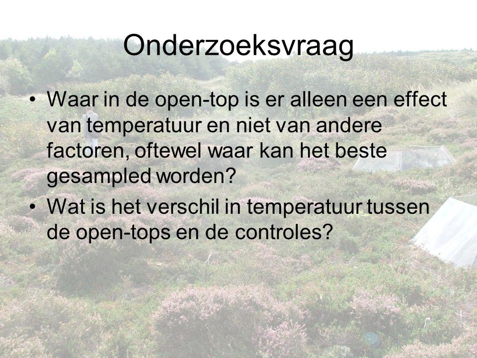 •Waar in de open-top is er alleen een effect van temperatuur en niet van andere factoren, oftewel waar kan het beste gesampled worden? •Wat is het ver