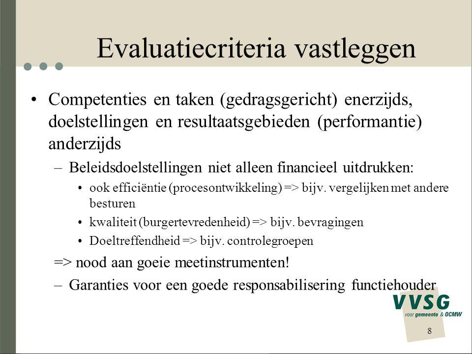 Evaluatiecriteria vastleggen •Competenties en taken (gedragsgericht) enerzijds, doelstellingen en resultaatsgebieden (performantie) anderzijds –Beleidsdoelstellingen niet alleen financieel uitdrukken: •ook efficiëntie (procesontwikkeling) => bijv.
