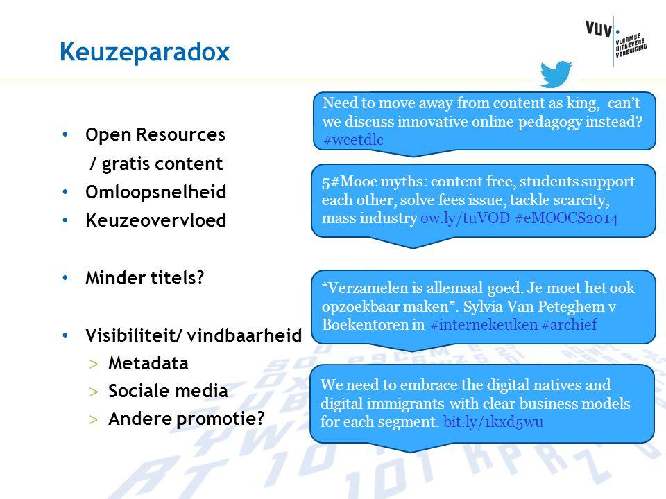 Keuzeparadox • Open Resources / gratis content • Omloopsnelheid • Keuzeovervloed • Minder titels? • Visibiliteit/ vindbaarheid > Metadata > Sociale me