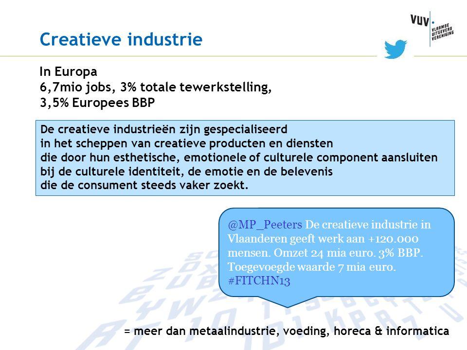 Creatieve industrie In Europa 6,7mio jobs, 3% totale tewerkstelling, 3,5% Europees BBP = meer dan metaalindustrie, voeding, horeca & informatica De cr