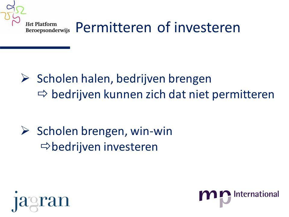 Permitteren of investeren  Scholen halen, bedrijven brengen  bedrijven kunnen zich dat niet permitteren  Scholen brengen, win-win  bedrijven inves