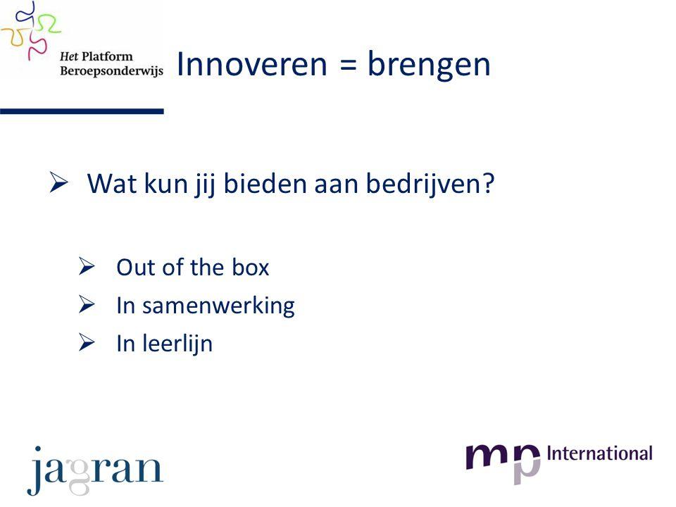 Innoveren = brengen  Wat kun jij bieden aan bedrijven?  Out of the box  In samenwerking  In leerlijn
